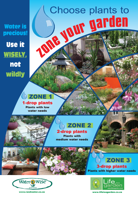 Poster zone your garden life is a garden for Gardening zones colorado